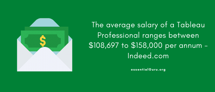 Salary of tableau professional