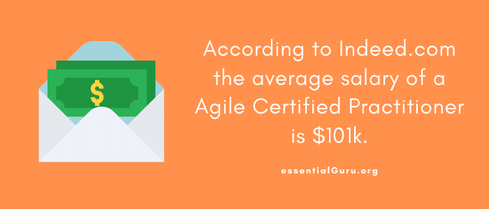 salary of Agile