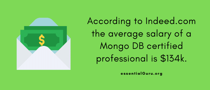salary of mongodb certified professional