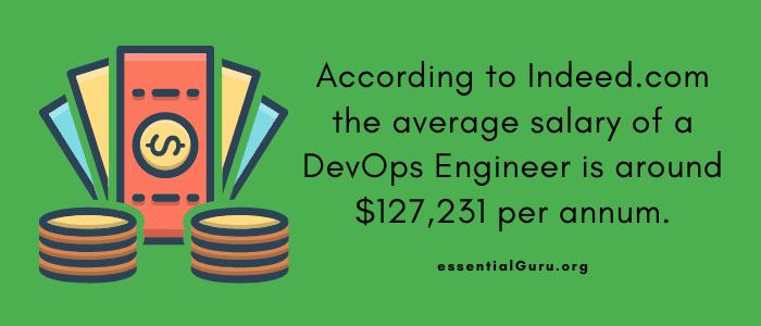 Salary of Devops Engineer