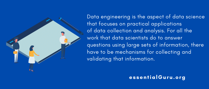 become a data engineer certification
