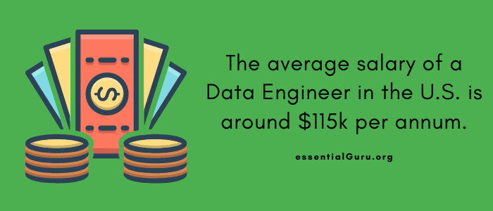 salary of data engineer