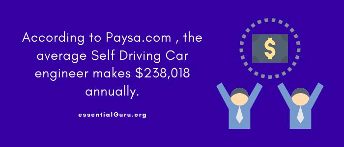 Salary of Self Driving Car Engineer