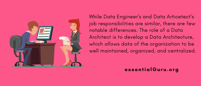 data architect training courses